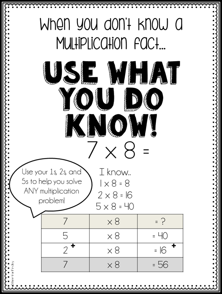 Multiplication Fact Strategy for Upper Grades {Freebies}
