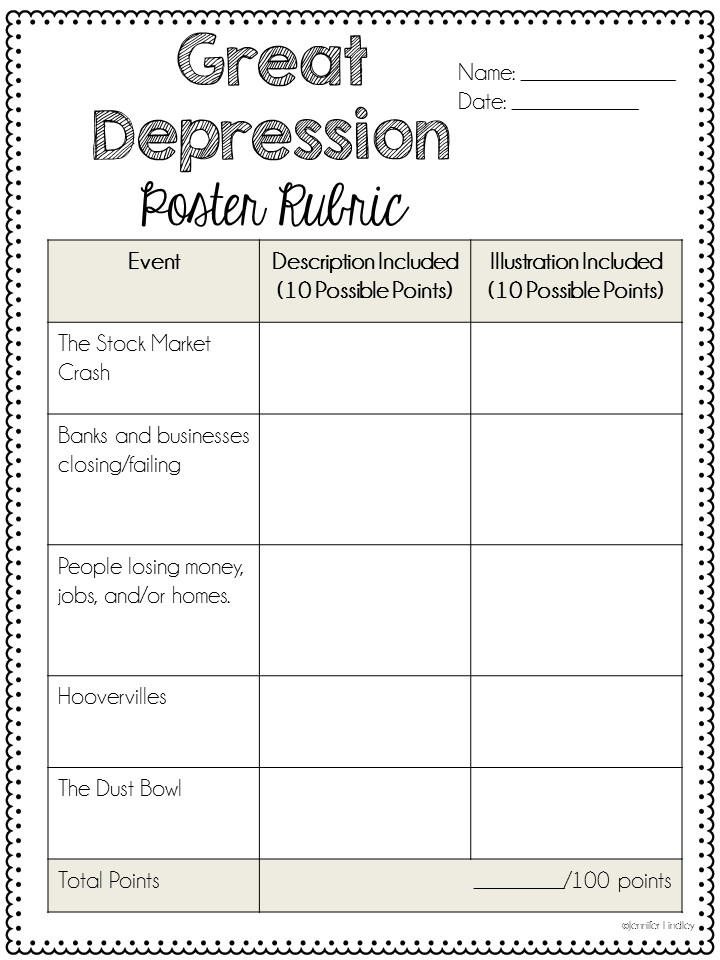 graphic regarding Free Printable Worksheets on the Great Depression called Exceptional Despair Poster Challenge Freebie - Schooling with