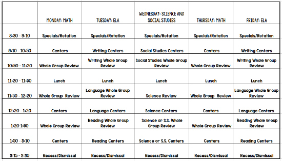 This blog post breaks down how one teacher plans and uses test prep centers to review before end of year testing.
