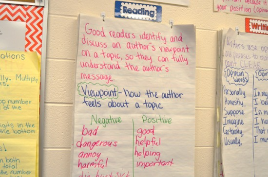 Read this post for tips for organizing anchor charts in upper elementary grades. These tips help minimize your wall space and maximize student use of the anchor charts.
