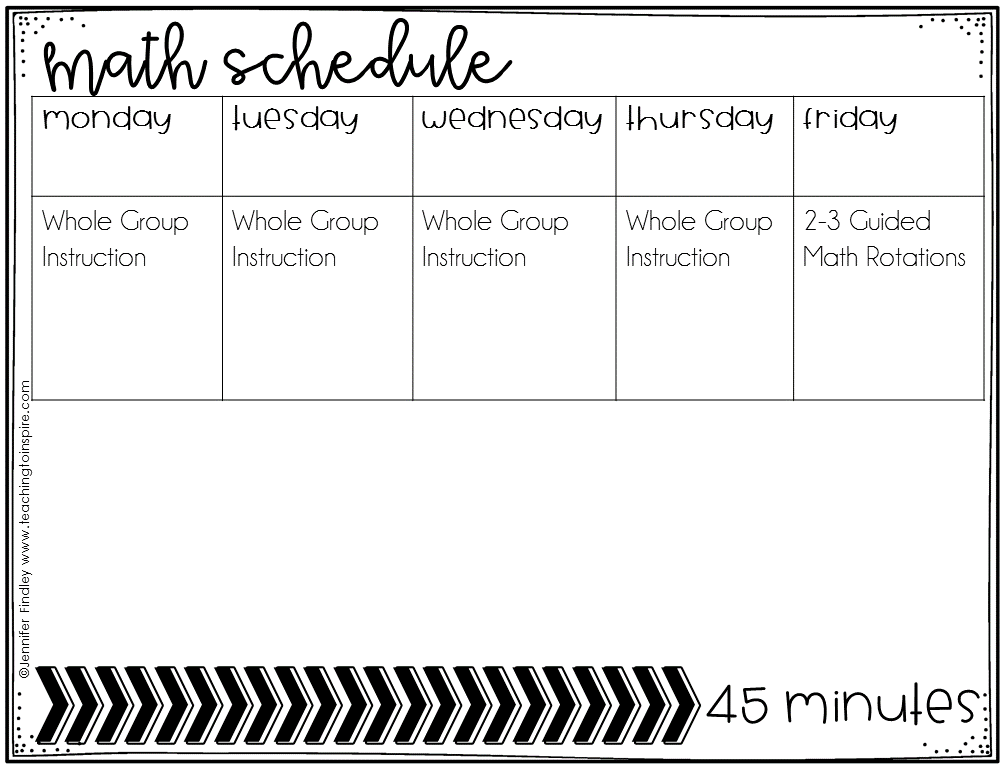 Have you ever struggled with fitting everything in your guided math block? Read this article for different types of scheduling you can use for your math block. Multiple options for multiple time frames are shared.