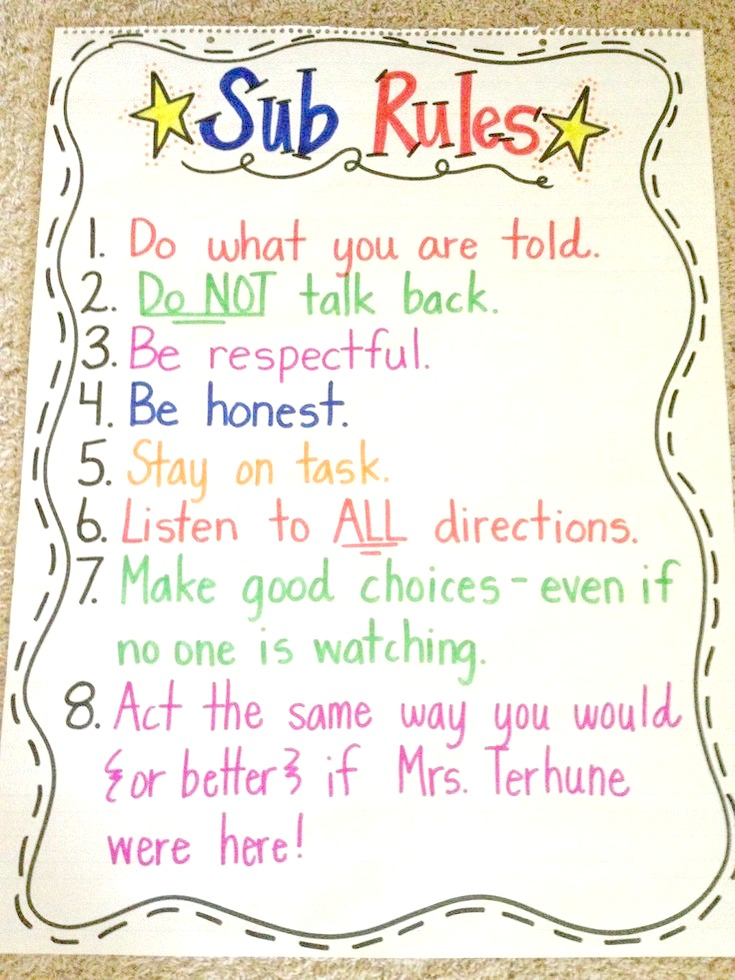 Substitute Rules Anchor Chart. Read more tips for having a substitute on this post (and grab free substitute planning forms!)