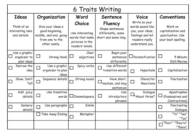 character traits essay rubric << custom paper academic writing service character traits essay rubric