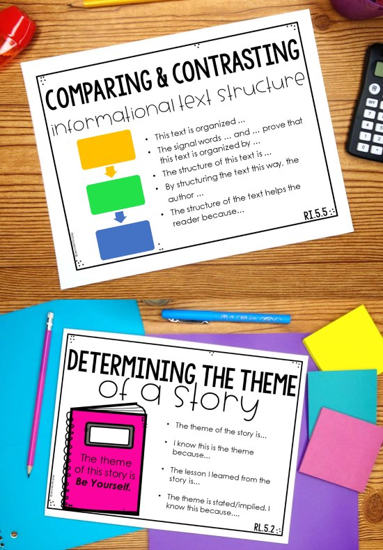 Reading sentence stems are a great way to support your readers and help them understand grade level common core standards.
