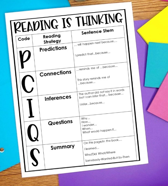 Reading Is Thinking! Struggling readers often have difficulty making meaning while reading. Teaching students to use think marks to code their thinking helps. Read more and grab some freebies on this post.