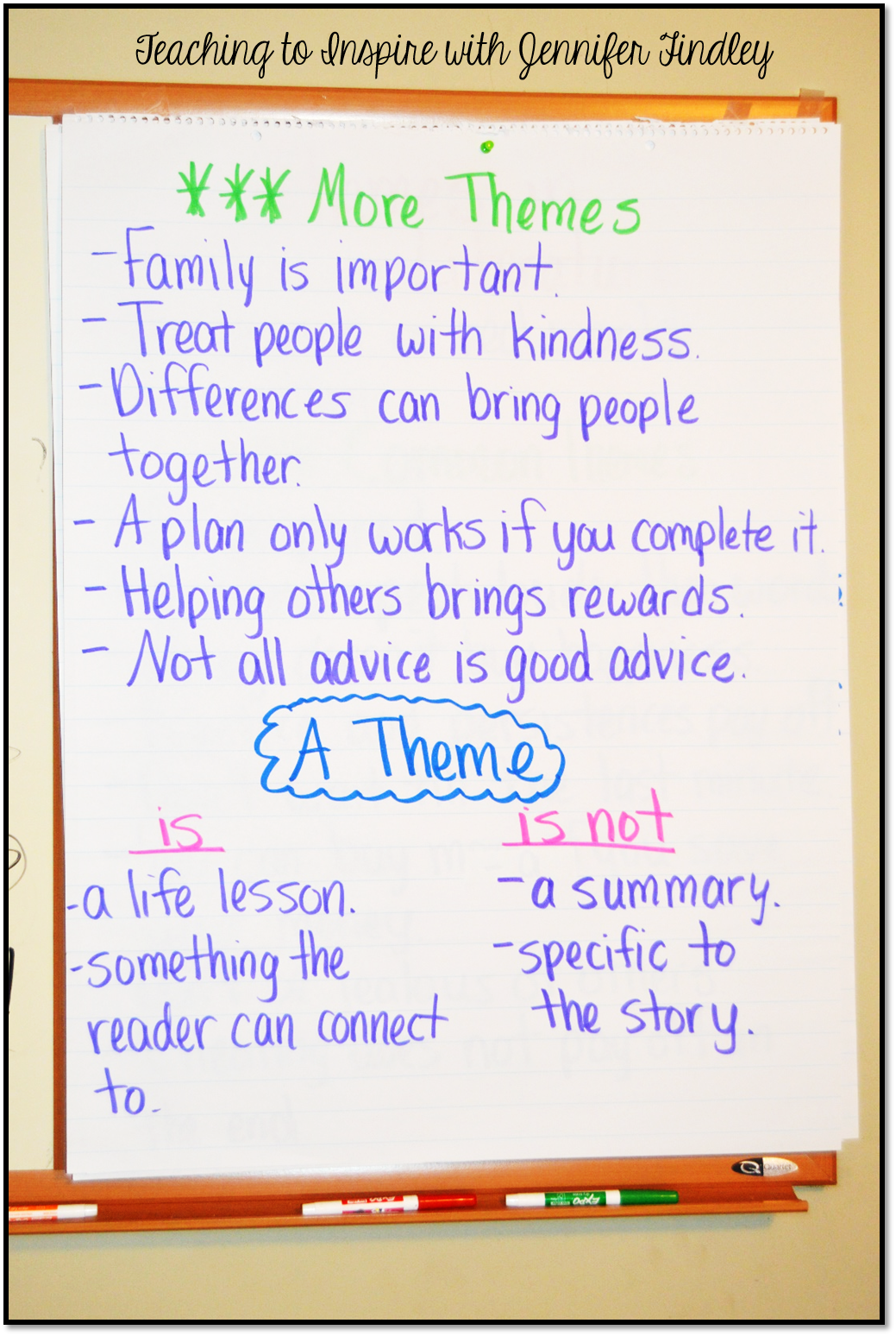 Teaching Theme in the Upper Grades and a FREEBIE! - Teaching to ...