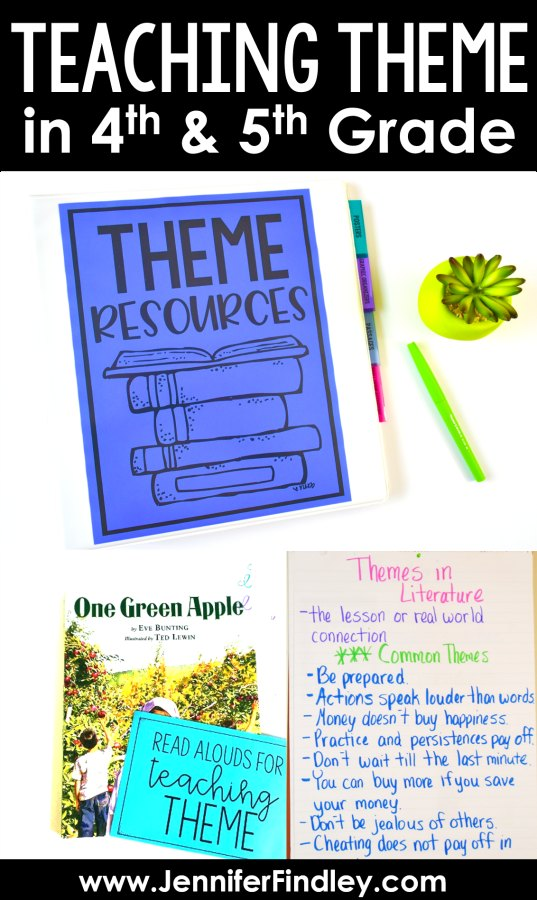 Teaching themes in literature made easy and effective! Read how I teach theme and the theme activities I use on this post, free resource included!
