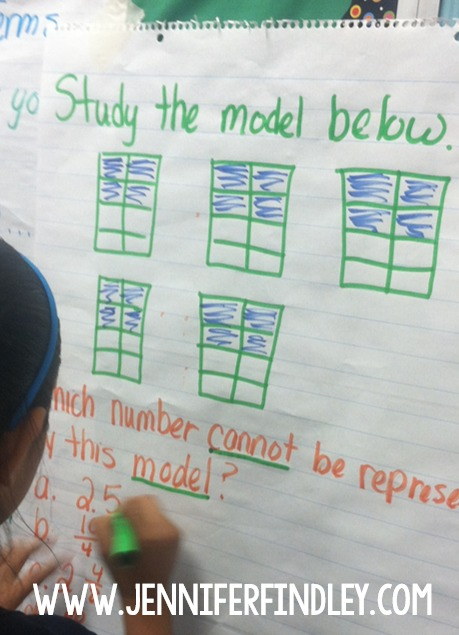 Gallery walk review may be my favorite test prep activity. It is a spin off a gallery walk and gets kids moving and critiquing each other's work. This test prep activity works well with all subjects!