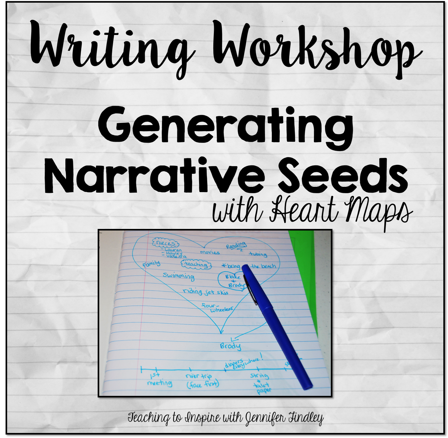 Writing workshop topics