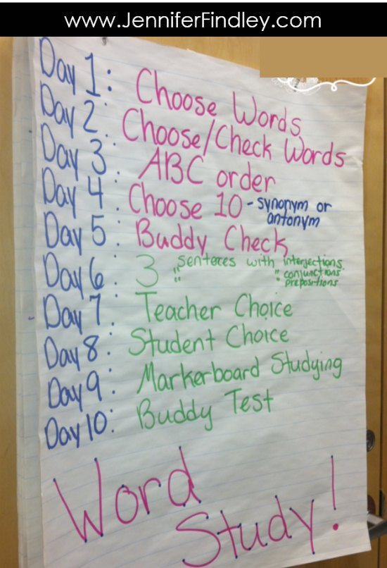 """Want to change up your spelling instruction or simply look into incorporating word study? This post shares how I teach word study and spelling words in my 5th grade classroom. This word study """"program"""" works well in upper elementary grades."""