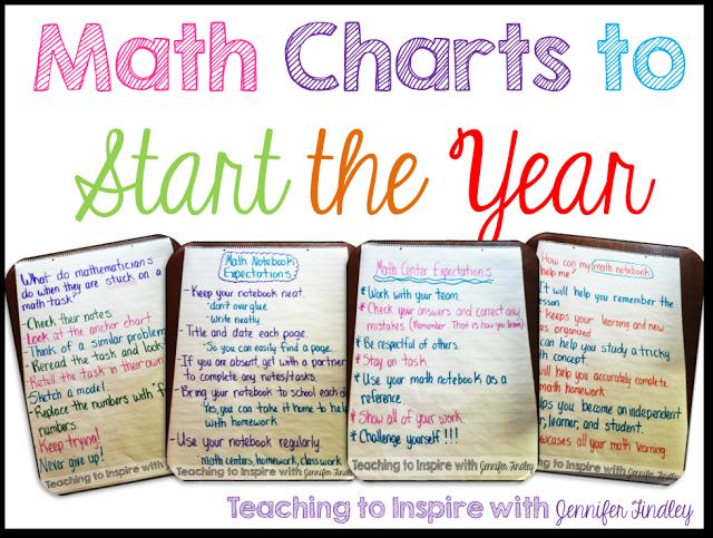 Math Charts to Start the Year
