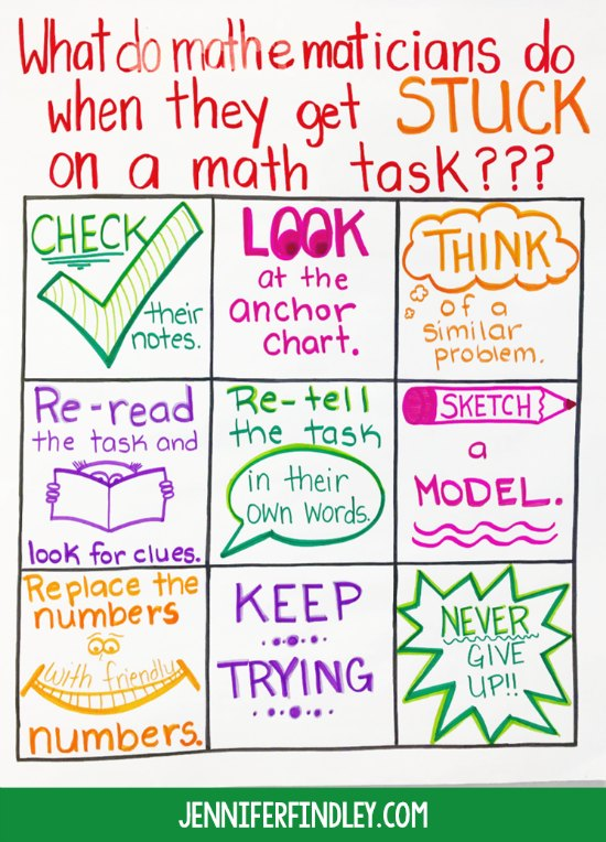 Math anchor chart for helping students problem solve when they are stuck solving or completing a tricky math task or problem