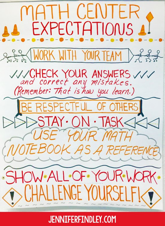 Math centers expectations anchor chart! I use this math anchor chart to review important expectations for math centers.