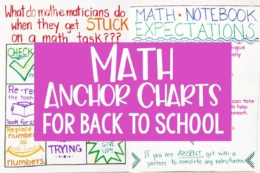 Math anchor charts for back to school! Start your year off on the right foot with these math charts that introduce expectations and norms for math class.