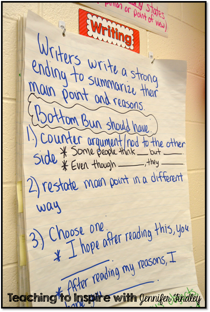 Lots of persuasive writing anchor charts on this post. Great for struggling writers or English Language Learners.