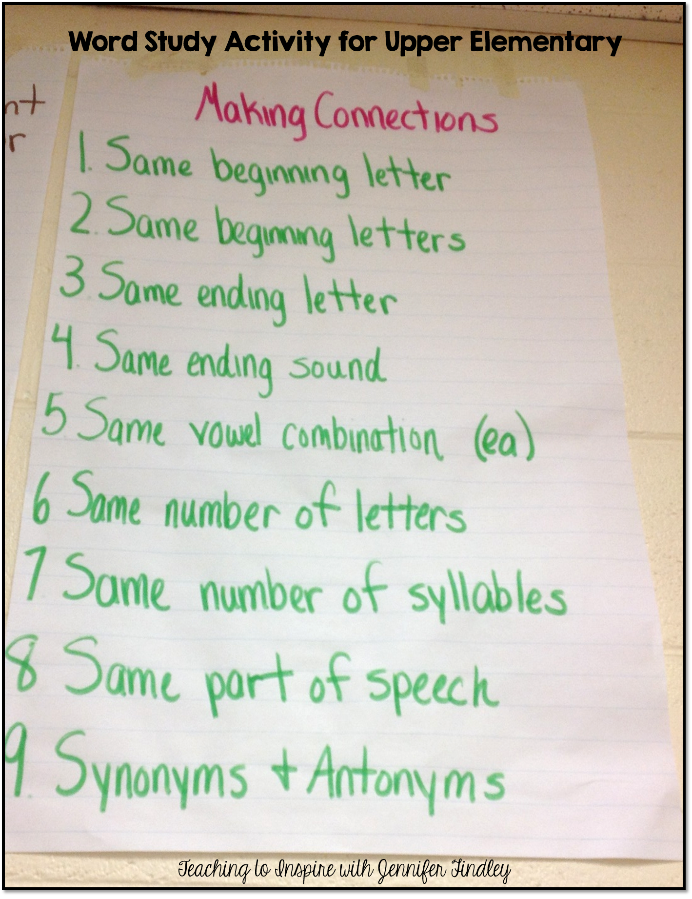 Word Study Chart