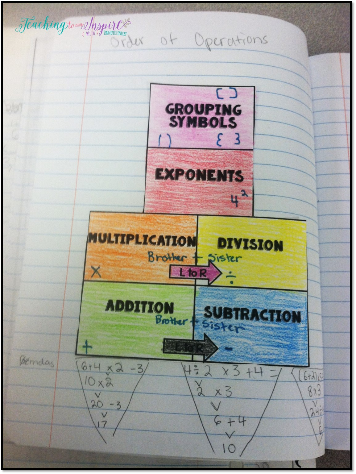 worksheet Order Of Operations 5th Grade teaching order of operations free inb template to note there is a student error on one the examples shown above this great example how interactive notebooks can be used