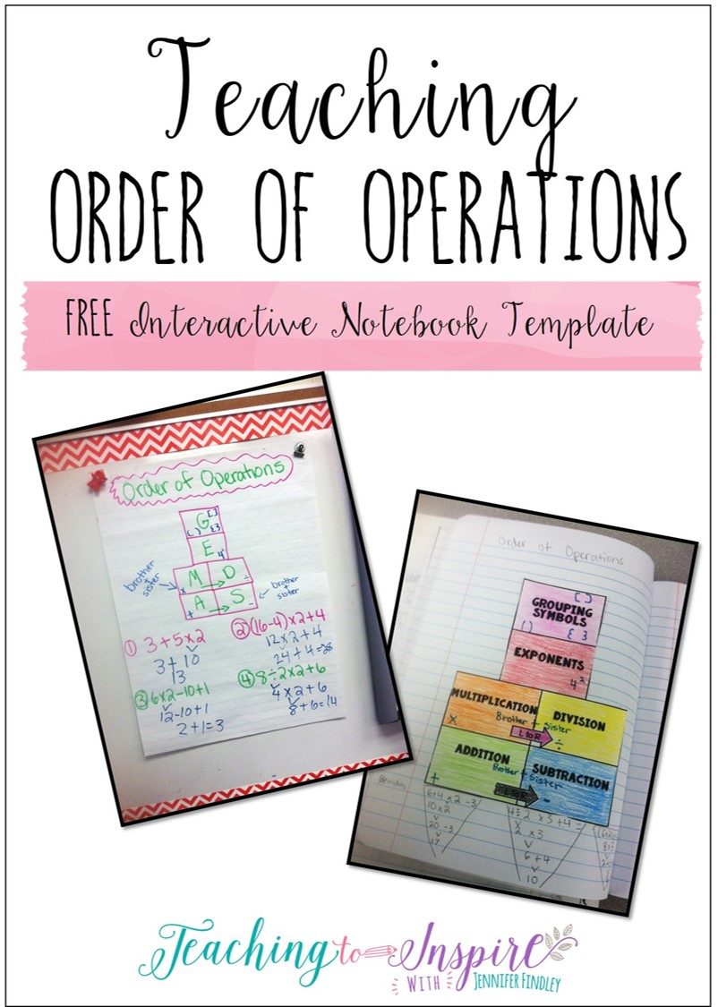 Teaching order of operations free inb template teaching to read this post to see an example anchor chart for teaching order of operations and grab biocorpaavc Choice Image