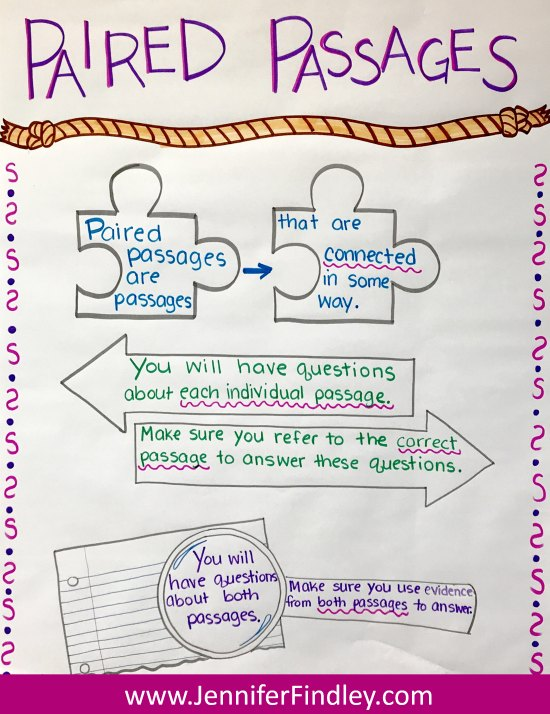 This paired passage anchor chart is used when introducing paired passages and paired questions and tasks.