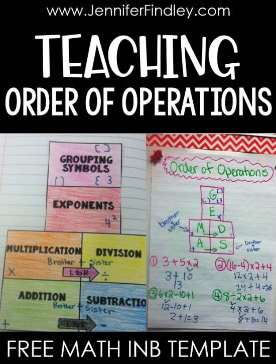 Teaching order of operations? Check out this post for a FREE math interactive notebook template and an example anchor chart.