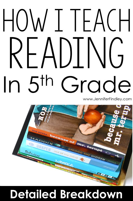 interactive read aloud lesson plan template.html