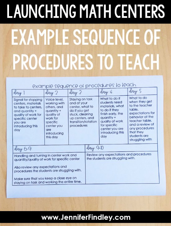 Example sequence for teaching procedures when launching guided math centers in upper elementary grades.