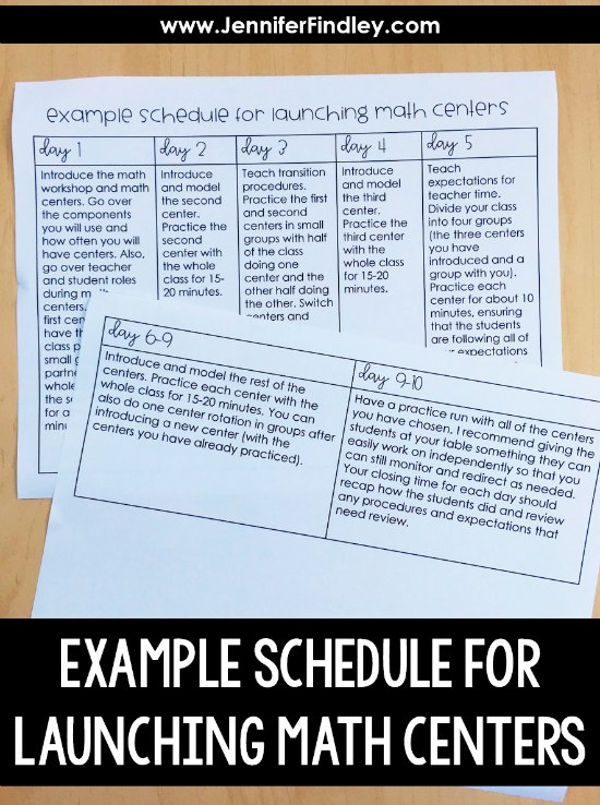 Example sequence for teaching procedures when launching guided math centers in upper elementary