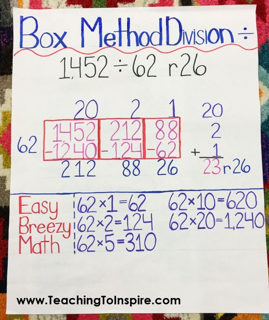 Box Model or Box Method for Division Using Partial Quotietns. Anchor chart example and linked video to help teachers understand this division strategy.