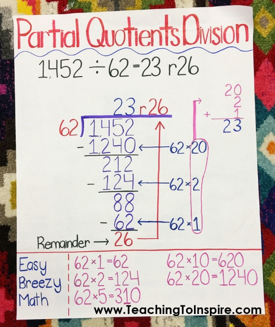 Partial quotients division strategy for 5th graders. Read more on this post and get links to a video and helpful post with freebies.