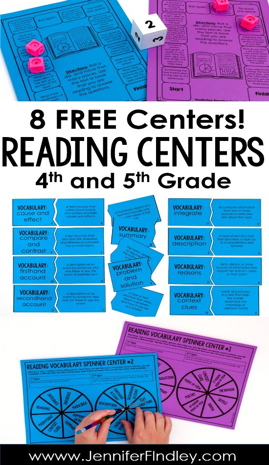 Want some new and engaging reading activities for centers? This post shares three types of reading games and centers that 4th and 5th graders will love. Also, sign up for the email list to get EIGHT free reading games featured in the post.