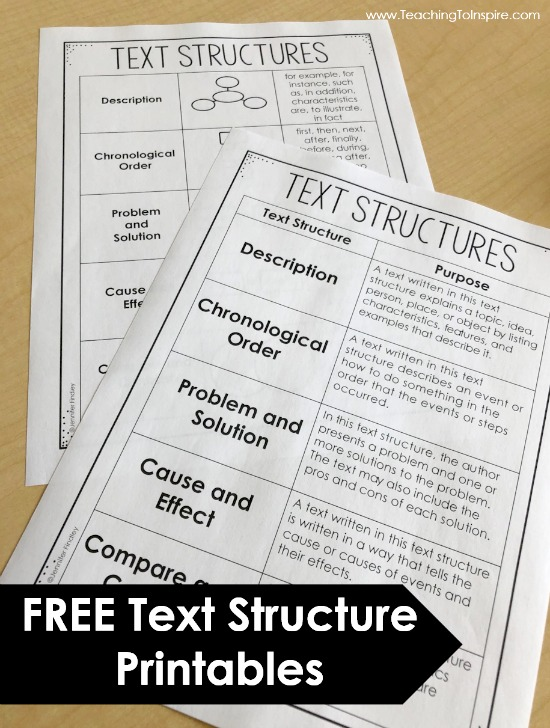 FREE text structures posters to help you teach students how to identify and describe text structures.