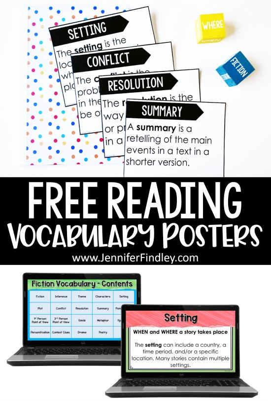Free reading posters for 4th and 5th grade! Click through to grab the reading posters and get several ideas for how to use them to help your students master the reading vocabulary of the standards you teach.