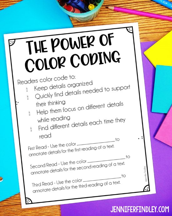 Free printable to use when teaching your students how to annotate and color code their annotations.