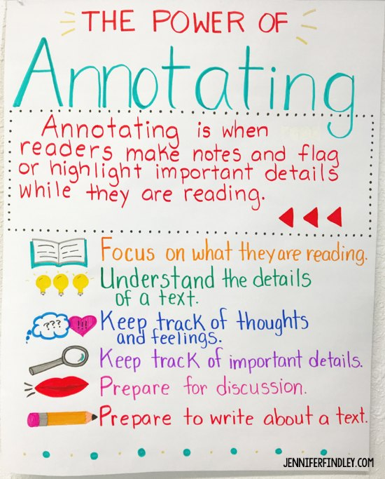 Anchor chart for teaching students to annotate texts during close reading.