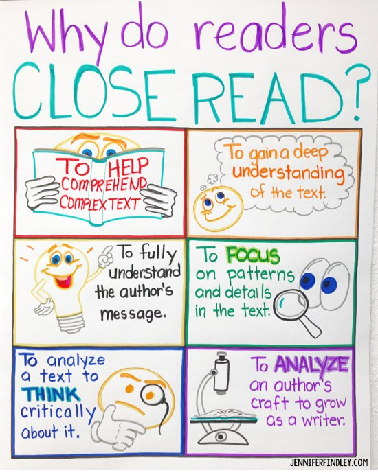 Close reading anchor chart to introduce the benefits and purpose of close reading to your students