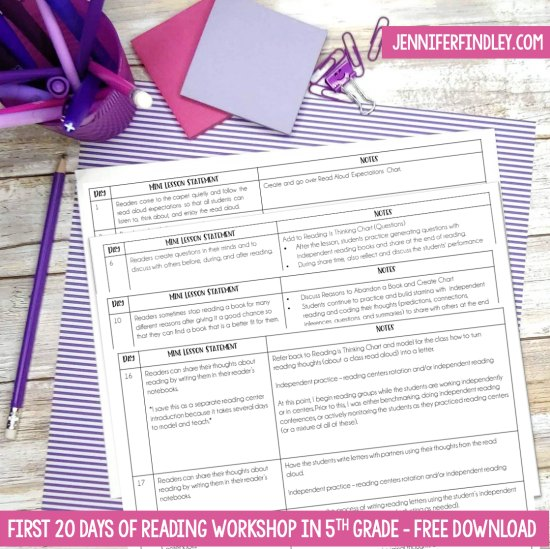 First 20 days of reading workshop in 5th grade! Read more and grab a free pdf of what the first 20 days of reading instruction looks like in 5th grade.