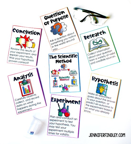 Free scientific method posters! This post includes several other free science activities that are perfect for back to school.