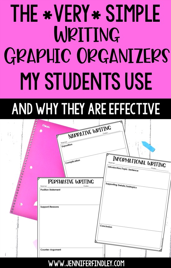 Students don't need fancy graphic organizers for writing! Read why I keep it simple and generic and grab some free writing graphic organizers to try out on this post.