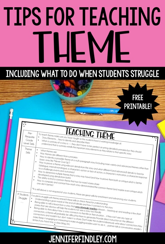 Teaching theme can be tricky. This post dives deep into theme, including what should be taught before, the skills needed for rigor, and what to do when students struggle understanding theme.