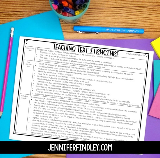 Text structure is such an important skill that can really help our readers comprehend nonfiction text. Read this post for tips for teaching text structure, including pre-requisite skills and strategies for when students struggle.