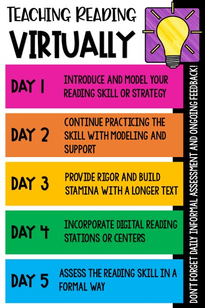 Need tips and strategies for virtual reading instruction? Check out this post to see an example of a weekly structure that you can adapt and modify for you own virtual instruction.