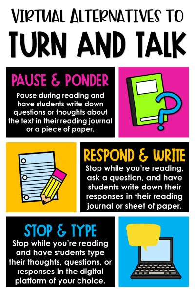 Wanting to increase the effectiveness and engagement of your virtual reading instruction? Try these virtual alternatives to Turn and Talk!