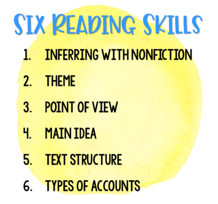 Six reading skills are covered in the digital reading sorts.